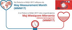 MMM 17 polska